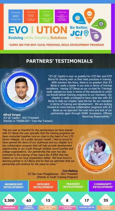 Testimonials partners